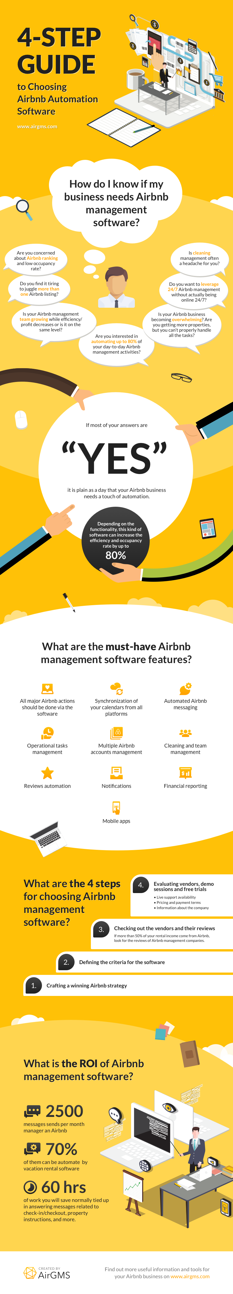 Choosing Airbnb Software