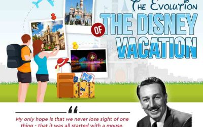 The Evolution of a Disney Vacation