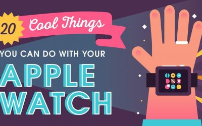 20 Cool Things You Can Do With Your Apple Watch