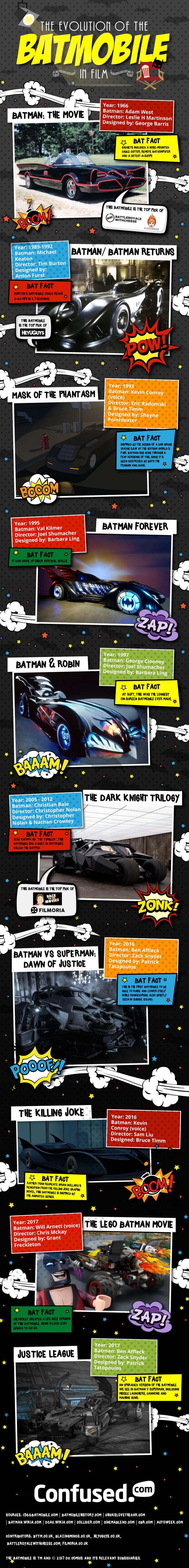 The Evolution of the Batmobile in Film