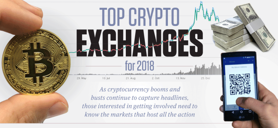 best crypto for 2018