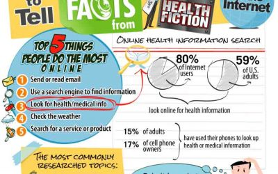 Health Facts or Health Fiction?