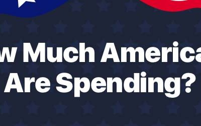 How Much Money Americans Are Spending?