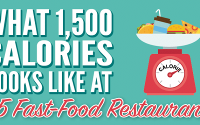 What 1500 Calories Looks Like at 25 Fast Food Restaurants