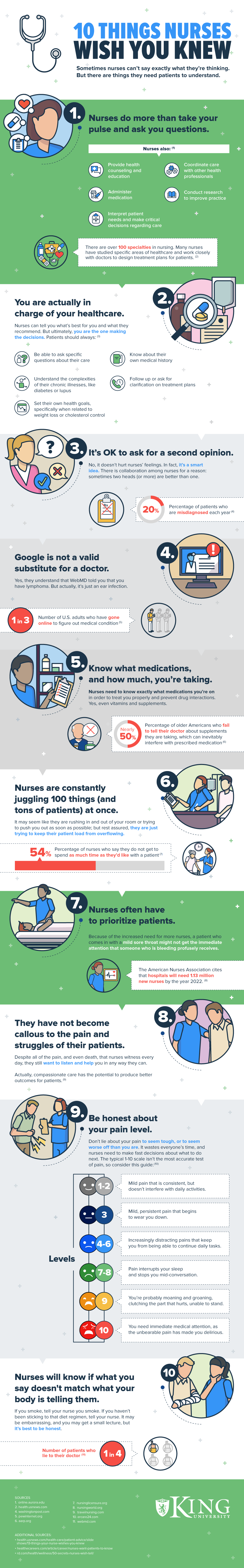 10 Things Nurses Wish You Knew