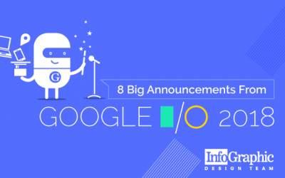 8 Big Announcements From Google I/O 2018