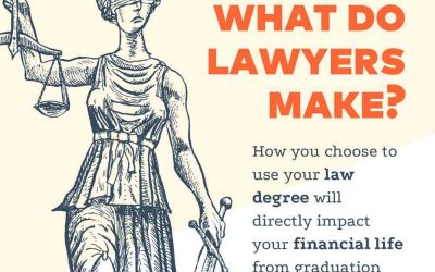 What's the Average Salary of Lawyers by Field?