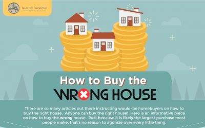 How to Buy Wrong House