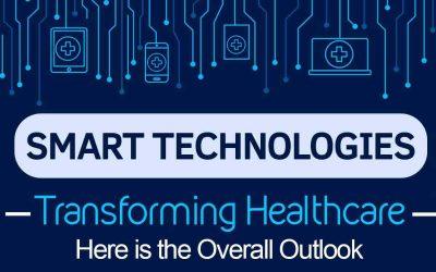 Smart Technologies Transforming Healthcare