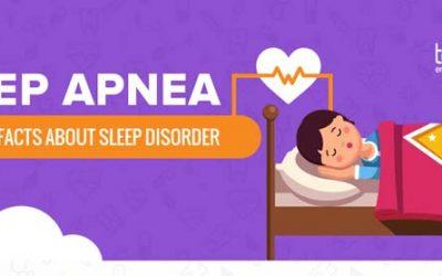 Facts About Sleep Apnea Sleep Disorder
