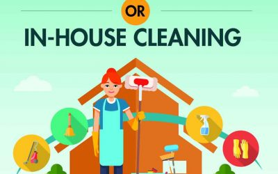 Contract Cleaning or in-House Cleaning