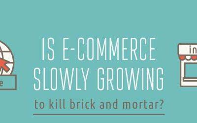 Is E-commerce Slowly Killing Brick & Mortar?