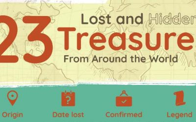 23 Lost and Hidden Treasures From Around the World