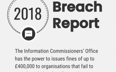 The Breach Report