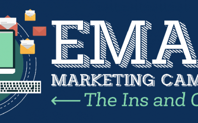 Email Marketing Campaigns The Ins and Outs