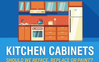 Kitchen Cabinets – Reface, Paint or Replace?