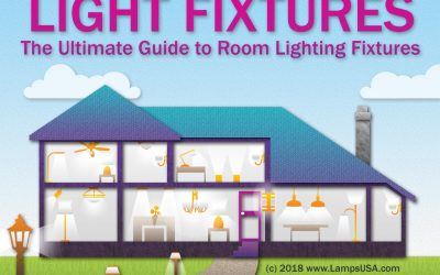 The Ultimate Guide to Room Lighting Fixtures