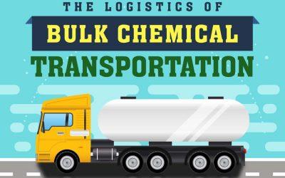 The Logistics of Bulk Chemical Transportation