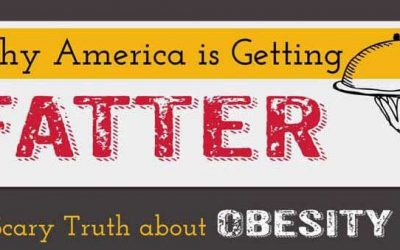 Obesity in America and Other Public Health Issues