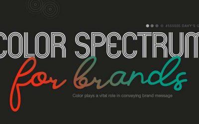 Color Spectrum For Brands