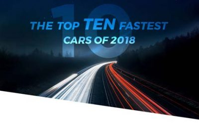 The Top Ten Fastest Cars of 2018