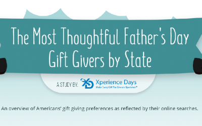 Father's Day Gifts Study
