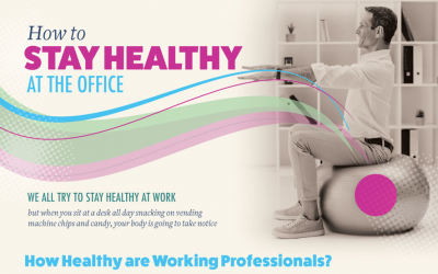 Keep Yourself Healthy On The Job And Off