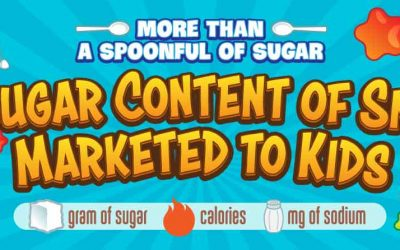 The Sugar Content of Snacks Marketed to Kids