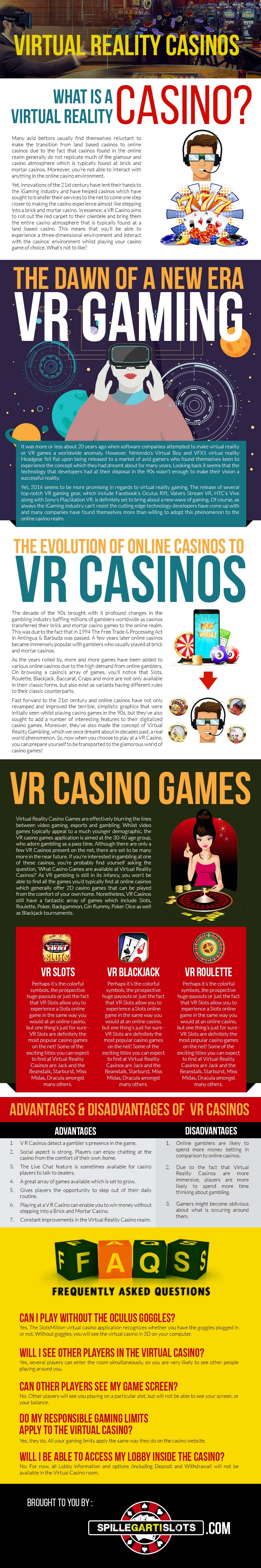 Virtual Reality Casino Online