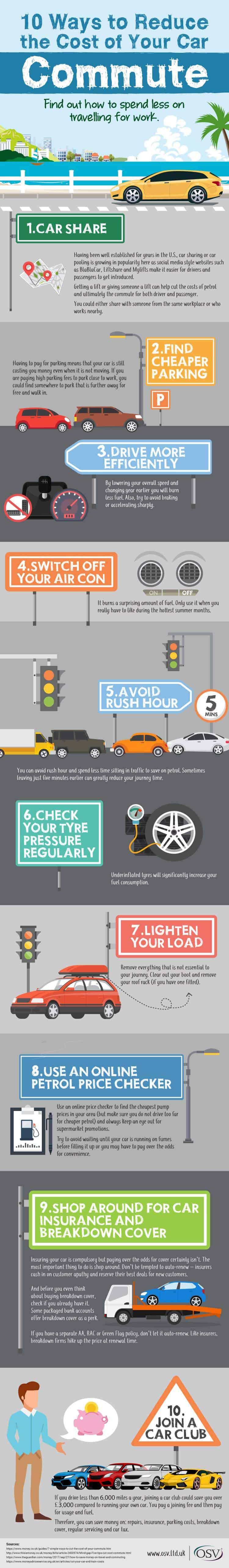 10 Ways to Reduce the Cost of Your Commute