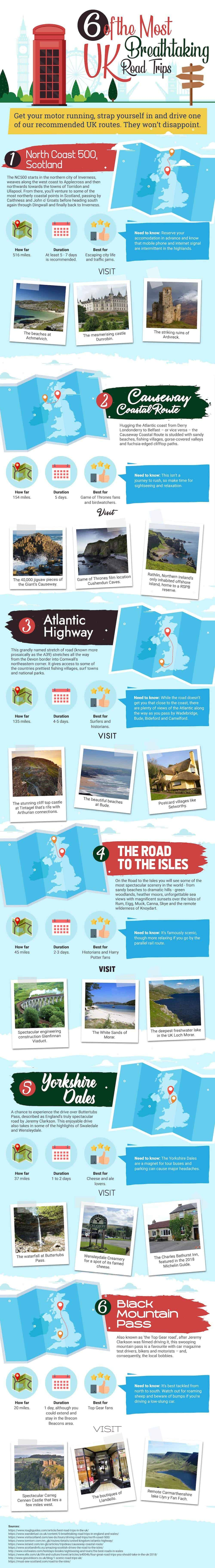 6 of the Most Memorable Road Trips in the UK