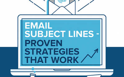 Email Marketing Subject Lines – Proven Strategies that Work