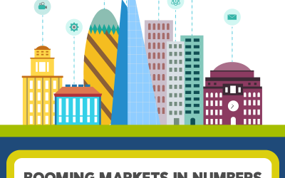 Booming Markets