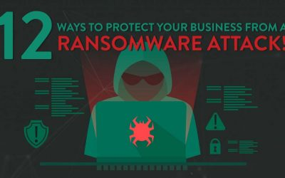 12 Ways to Protect Your Business From a Ransomware Attack