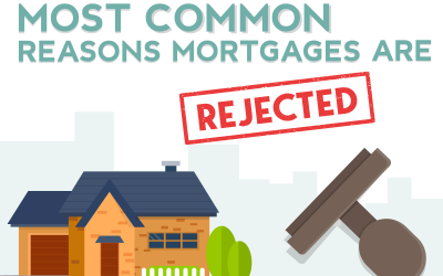 Reasons Mortgages Are Rejected