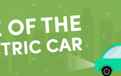 Rise of the Electric Car