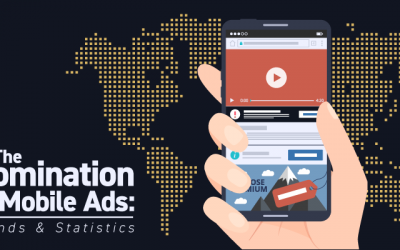 The Domination of Mobile Ads: Statistics and Trends