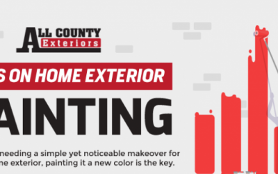 Tips on Home Exterior Painting