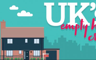 UK's Empty House Crisis