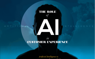 The Role Of AI In Customer Experience