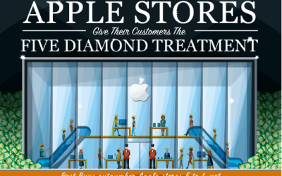 How Apple Stores Give Their Customers The Five Diamond Treatment
