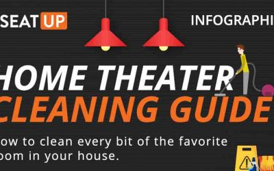 Home Theater Cleaning Guide