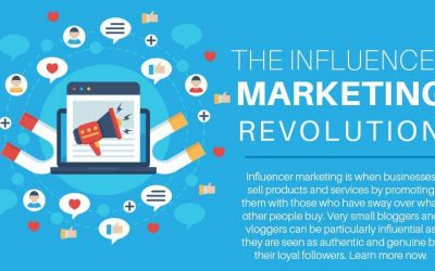 The Influencer Marketing Revolution
