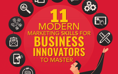 11 Modern Marketing Skills for Business Innovators to Master