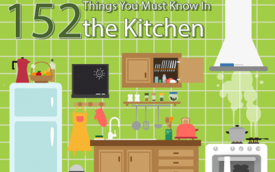152 Things You Must Know In the Kitchen – Ultimate Guide
