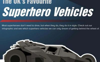 The UK's Favorite Superhero Vehicles