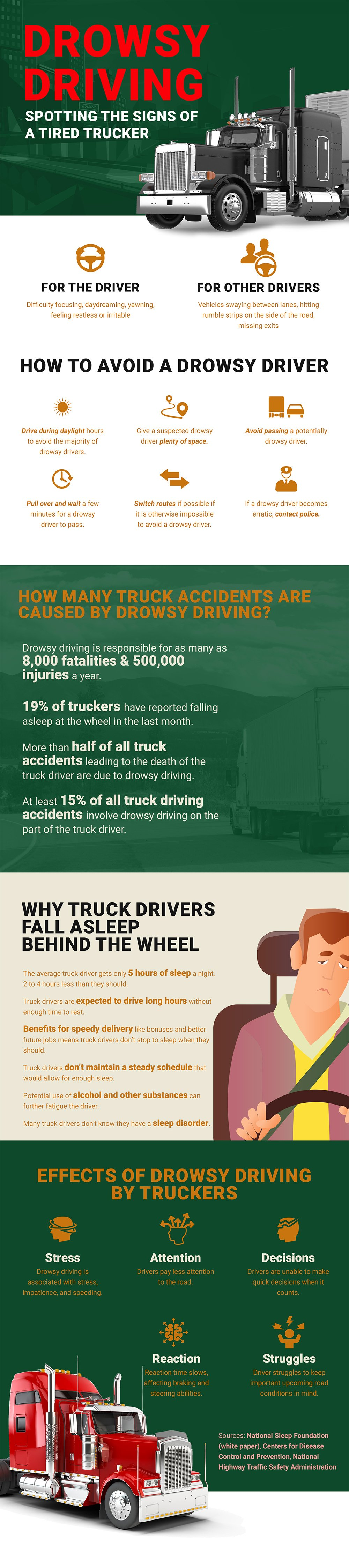 Drowsy Driving: Spotting the Signs of a Tired Truck Driver