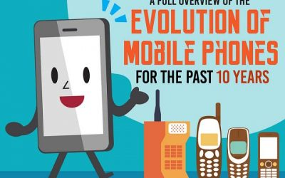 A Full Overview of the Evolution of Mobile Phones