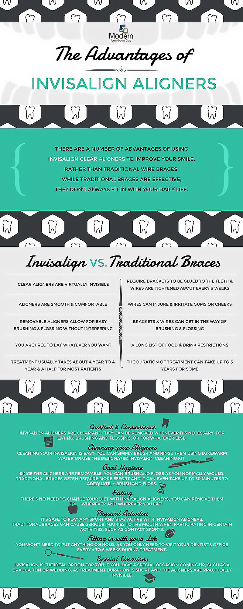 The Advantages of Invisalign Aligners