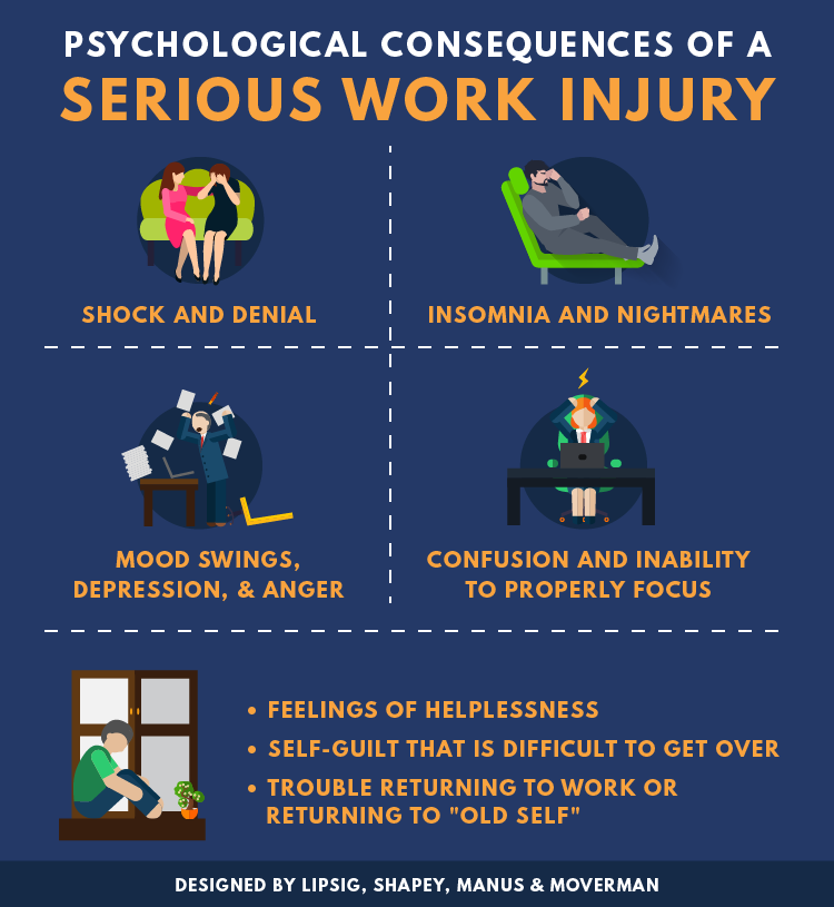 Psychological Consequences of a Serious Work Injury